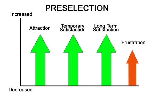 preselection